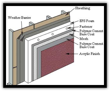 Ecowall systems ltd for Exterior insulation and finish system